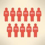 Symbole humain avec des pour cent Affaires Infographic Photos stock