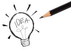 Symbolen för den ljusa kulan med begrepp av idén skissar arkivfoton