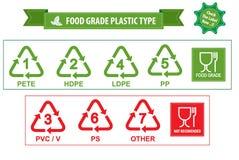 Symboler för återvinning för matkvalitet plast- Royaltyfria Bilder