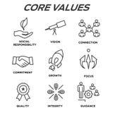 Symboler för översikt för företagskärnavärden för Websites eller Infographics Royaltyfri Fotografi
