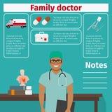 Symboler för familjdoktor och för medicinsk utrustning Arkivfoto
