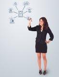 Symboler för nätverk för kvinnateckning sociala på whiteboard Royaltyfri Foto