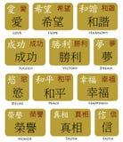 Symboles japonais de Chinois de kanji Images libres de droits
