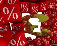 Symbolet av det brittiska pundet bryter väggen av procentsatser vektor illustrationer