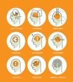 Symbols of human mind states. Line icons set representing abstract symbols of human mind states. Mental health symbols, personality characteristics royalty free illustration