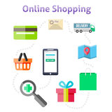 Symbols of online shop Royalty Free Stock Photography