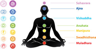 Symbols of seven chakras and man silhouette Royalty Free Stock Photos