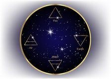 Symbolsbeståndsdelar: Luft, jord, brand och vatten Wiccan spådomsymboler Forntida ockulta symboler, vektorillustration Fotografering för Bildbyråer