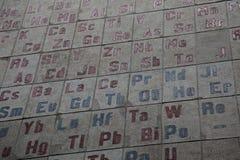 Symbolzahlen der chemischen Elemente des Periodensystems Stockbilder