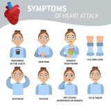 Symptômes de crise cardiaque illustration stock
