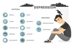 Symptômes de dépression réglés illustration de vecteur