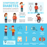 Symptômes de diabète et éléments d'infographics de complications Conception plate d'illustration de vecteur Images stock