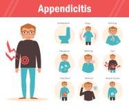 Symptômes de l'appendicite Photo stock