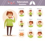 Symptômes de la tuberculose Photo stock