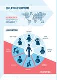 Symptômes de virus Ebola illustration stock