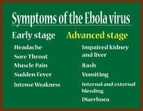 Symptome des Ebola Virus Lizenzfreies Stockfoto