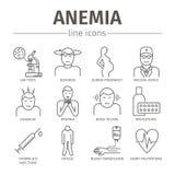 Symptomen van bloedarmoede Ijzerdeficiëntie Royalty-vrije Stock Afbeelding