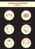 Symptomen van gastro-intestinale besmetting vector illustratie