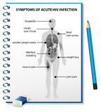 Symptoms of acute HIV infection diagram Stock Images