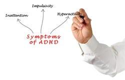 Symptoms of ADHD. Man Presenting  Symptoms of ADHD Royalty Free Stock Images
