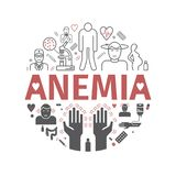 Symptoms of anemia. Round banner. Iron deficiency. Symptoms of anemia. Iron deficiency. Diagnosis and treatment of anemia. Icons set. Vector signs for web Stock Photography