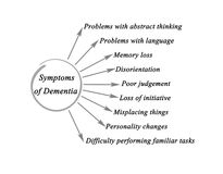 Symptoms of Dementia Royalty Free Stock Photo