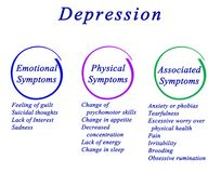 Symptoms of Depression. Emotional and physical Symptoms of Depression stock illustration