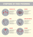 Symptoms of food poisoning. Vector illustration. In linear style. Banner, poster, icon or infographic template. Vomiting, nausea, fever, headache, dizzing Vector Illustration