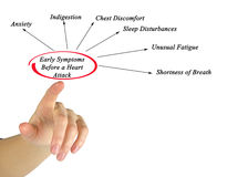 Symptoms Before a Heart Attack. Early Symptoms Before a Heart Attack Royalty Free Stock Photo