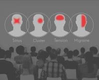 Symptoms Illness Sickness Healthcare Headache Concept Stock Photo