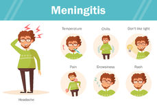 Symptoms of meningitis. Stock Images