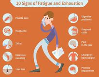 10 Symptoms of Overfatigue and Exhaustion. Vector Medical Infographics Illustration. 10 Symptoms of Overatigue and Exhaustion. Chronic fatigue syndrome. Vector stock illustration
