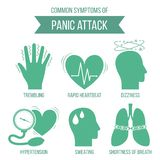 Symptoms of panic attack royalty free illustration