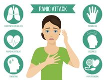 Symptoms of panic attack. Common symptoms of panic attack and panic disorder. Medicine infographic for brochures and magazines. Vector stock illustration
