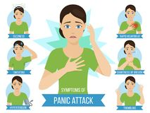 Symptoms of panic attack. Common symptoms of panic attack and panic disorder. Medicine infographic for brochures and magazines. Vector vector illustration