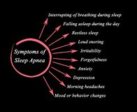 Symptoms of Sleep Apnea stock photos