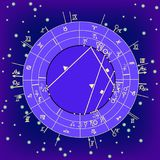 Synastry natal astrological chart, zodiac signs. vector illustra. Synastry natal astrological chart, zodiac signs on night starry sky  vector illustration Stock Image