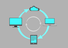 Synching process to Laptop to tablet to desktop to Cloud. An illustration depicting wireless data connectivity or storage between various computers and gadgets vector illustration