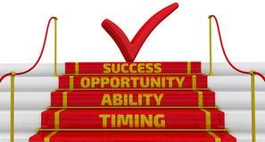 Synchronisation, capacité, occasion, succès L'inscription sur les étapes illustration de vecteur