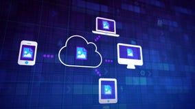 Synchronisation de nuage Photographie stock libre de droits