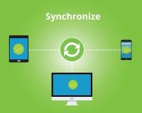 Synchronize between multiple platform. Vector flat Stock Images