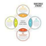 Synergie de cercle de quadruple Photo stock