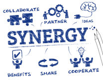 Synergy. Chart with keywords and icons Stock Photo