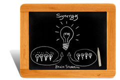 Synergy idea by brain storming. Black board wooden frame with synergy idea by brain storming of teamwork Royalty Free Stock Image