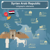 Syria infographics, statistical data, sights Stock Image
