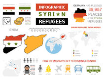 Syrian refugees infograhics Stock Photography