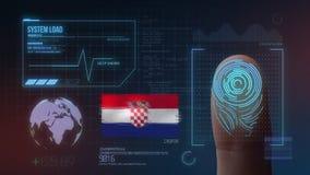 Système d'identification de balayage biométrique d'empreinte digitale Nationalité de la Croatie illustration libre de droits