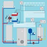 Système de chauffage économiseur d'énergie futé avec des thermostats Chambre futée avec le thermostat de pièce Chaudière de gaz,  illustration libre de droits