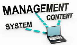 Système de gestion content illustration stock