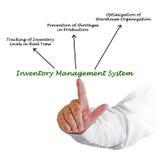 Système de gestion des stocks image stock
